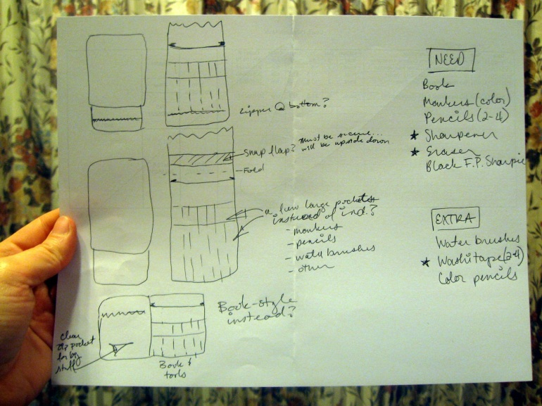 This is where my pattern drafting starts. Quick sketches, ideas and a few notes.