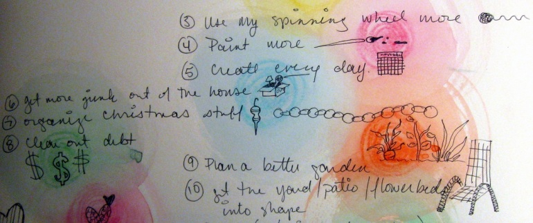 This is how I set and prioritize goals. Writing, then adding paint. It really does help.